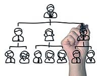 Автоматизация и программное обеспечение для управления персоналом