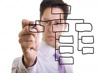 Цели и задачи HR