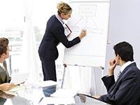 Виды управления персоналом