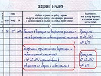 Документынеобходимые для получения гражданства лица без